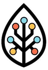 BioSymetrics