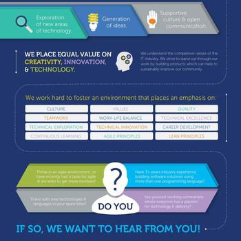 DiUS - Who we are, what we do and how we do it!
