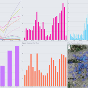 Periscope Data - Beautiful dashboards